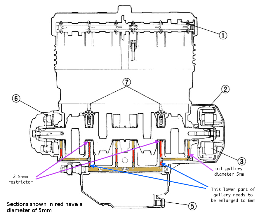 polaris sportsman 850 engine diagram