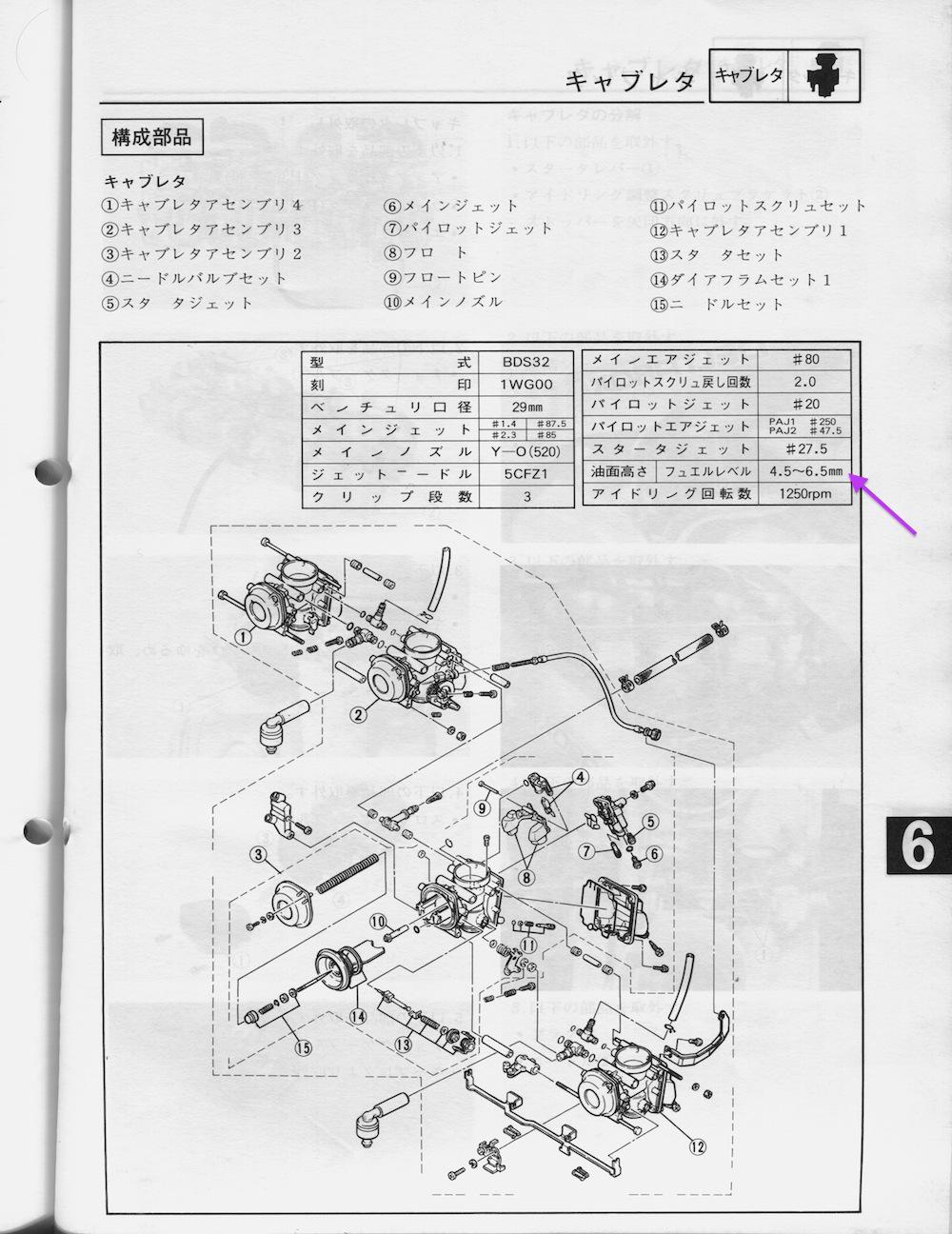 solved fuel level for fzr400rr 3tj1 250cc motorcycle forum. Black Bedroom Furniture Sets. Home Design Ideas