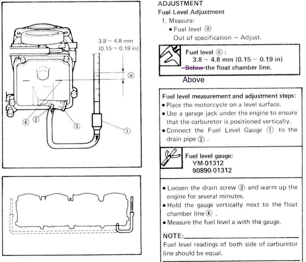 Tremendous Yamaha Mikuni Carburetor Diagram Quotes Diagram Data Schema Wiring Cloud Usnesfoxcilixyz