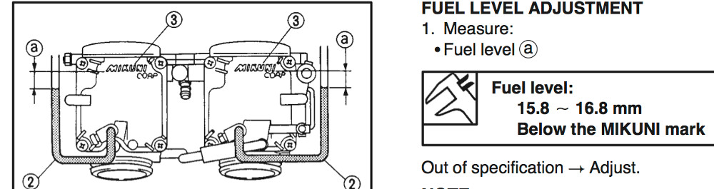 Guide To Mikuni Bdst Fuel Level
